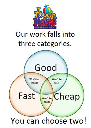 Event Entertainment: the TRUTH behind Good, Fast & Cheap